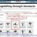 デッドリフト|マックス重量の平均を5分以内に算出する方法を解説