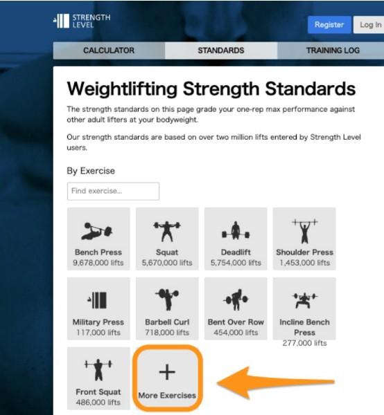 ワンハンドローイング 重量 平均