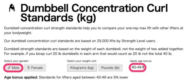 コンセントレーションカール 重量