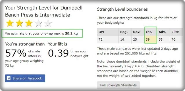 ダンベルプレス 重量